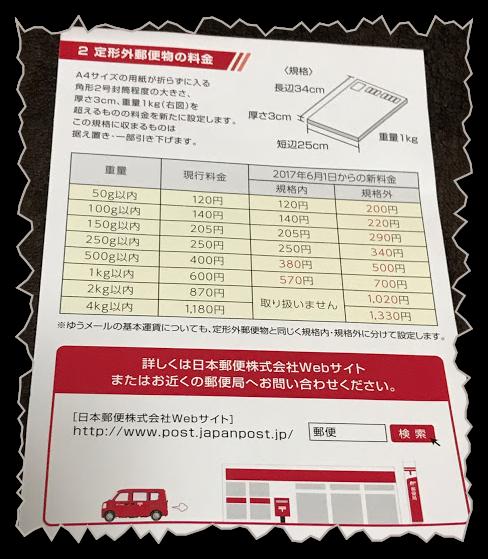 日本郵便から届いた2017年6月1日より定形外郵便、ゆうメール値上げのお知らせ