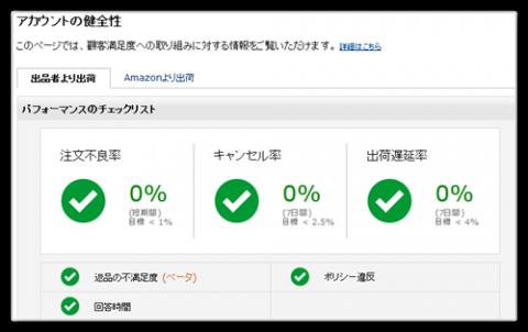 Amazonアカウント健全性